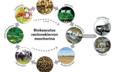 Biokaasulaitosten ravinnekierron optimointi ja tehokas logistiikka Satakunnassa